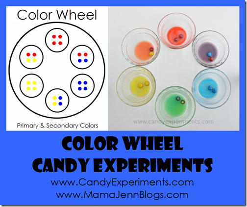 Color Wheel Candy Experiments