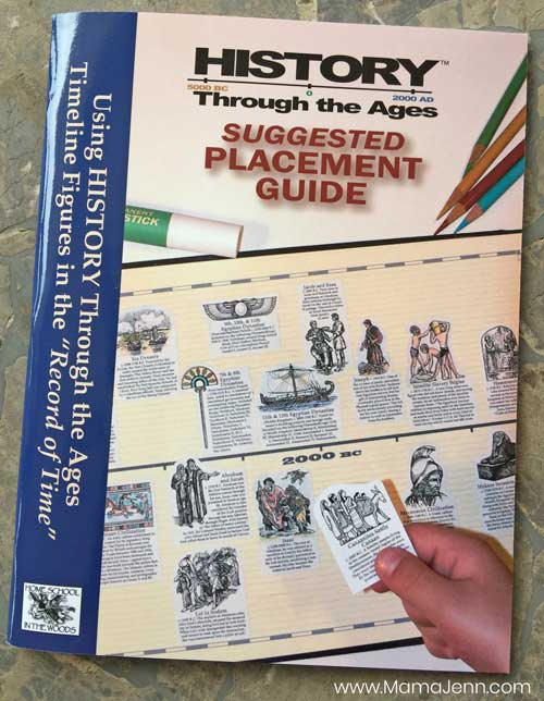 Home School in the Woods Record of Time Suggested Placement Guide